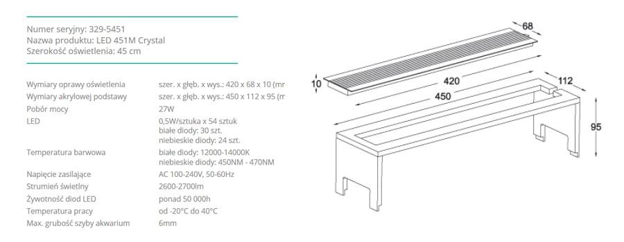 ChihirosCrystalLedM451Specyfikacja.jpg
