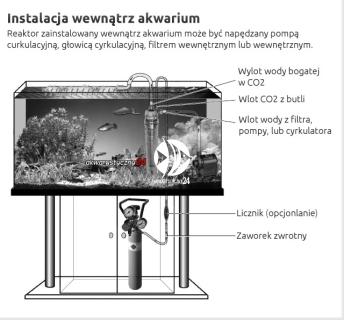 SERA Flore Co2 Active Reactor 500 (08057) - Reaktor CO2 do zbiorników poniżej 600l
