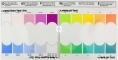 SERA Aqua-Test Box + Cu (04002) - Zestaw testów do akwarium słodkowodnego