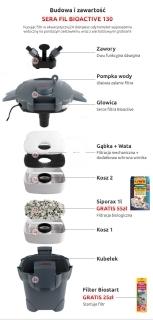SERA Fil BioActive Precision 130 (30601) - Filtr zewnętrzny do akwarium do 130l max.