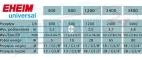 EHEIM Universal 600 (1048219) - Pompa obiegowa do akwarium przeznaczona do długiej i nieprzerwanej pracy